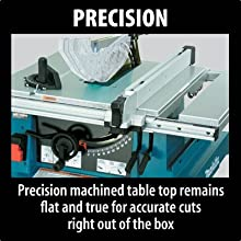 precision machined talbe top remains flat true accurate cuts right out of the box level tabletop
