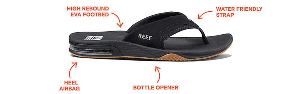 Fanning Bottle Opener Sandal, feature callouts