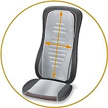 XL-Massagefläche Massagesitz Entspannung Verspannung Ruhe Muskeln Zerrung