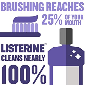 Why Rinse - The Benefits of Mouthwash