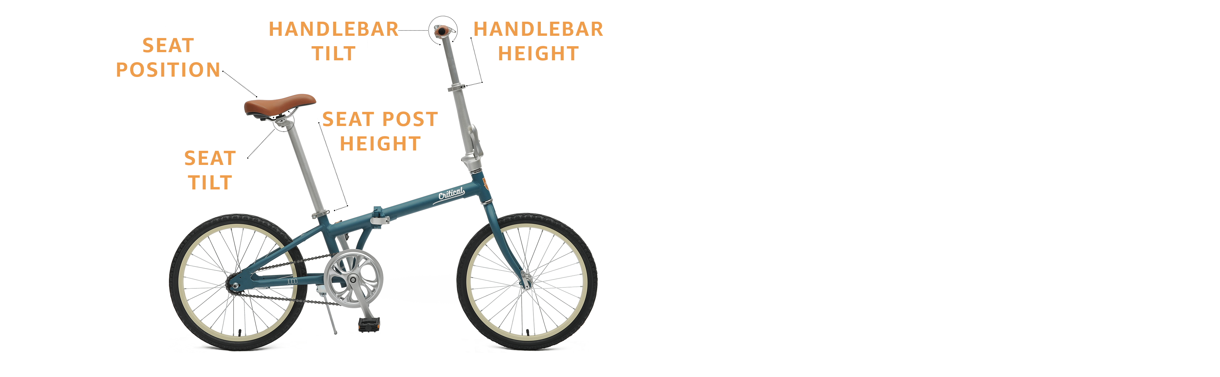 Amazon.com : Critical Cycles 2643 Judd Folding Bike Single-Speed ...