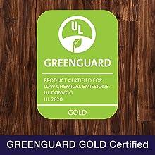Greenguard, low VOC, clean