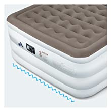 Etekcity Air Mattress Blow Up Elevated Raised Bed Inflatable Airbed With Built In Electric Pump Height 22 Queen Size Amazon Ca Home Kitchen