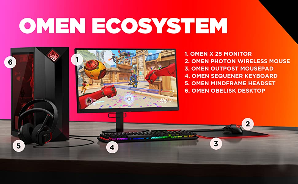 OMEN X 25 with NVIDIA G-Sync Ecosystem