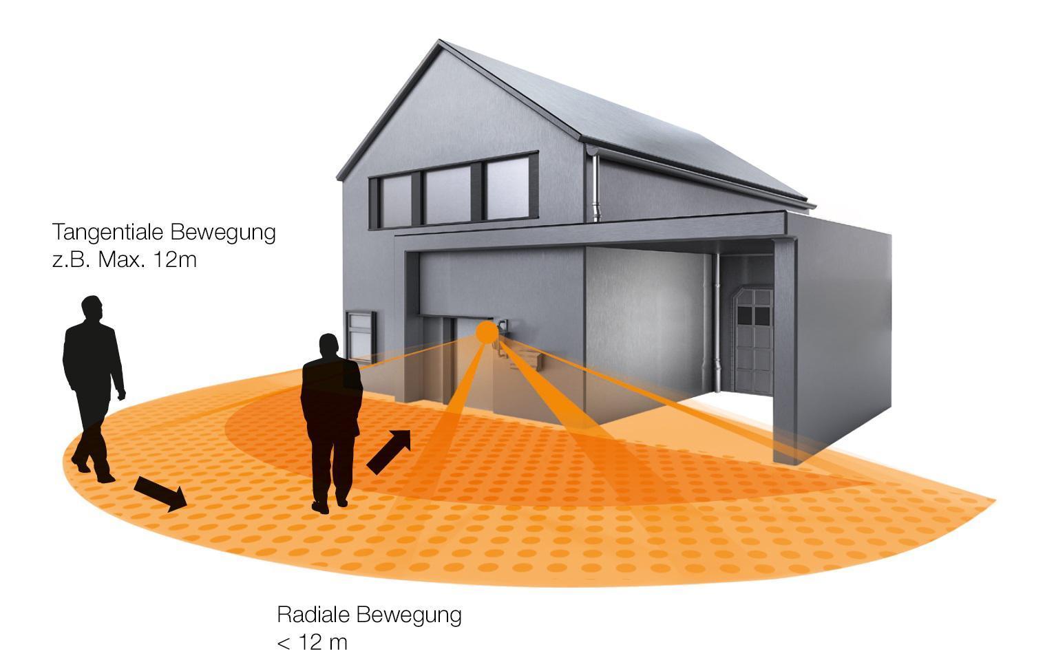 steinel bewegungsmelder is 360 3 schwarz 2000 w schaltlast 360 grad sensor 12 m reichweite. Black Bedroom Furniture Sets. Home Design Ideas