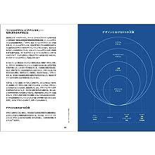 行政 デザイン 公的機関 デザイナー