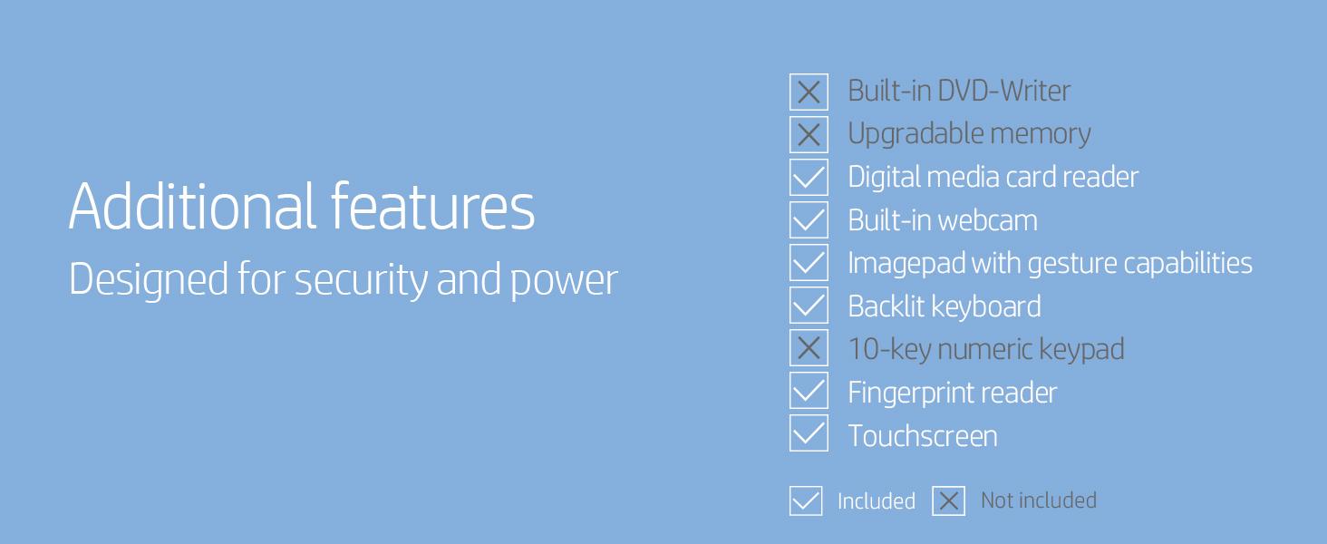 webcam kill switch security touchscreen fingerprint reader login