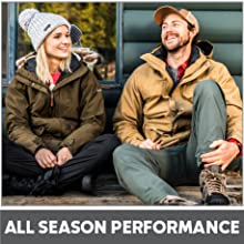 All season Performance