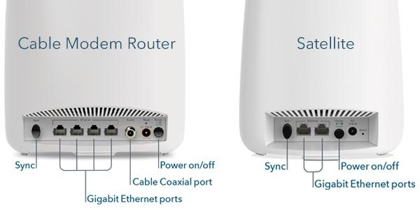 NETGEAR Orbi Built-in-Modem Whole Home Mesh WiFi System with all-in-one  cable modem and WiFi router and single satellite extender with speeds up to
