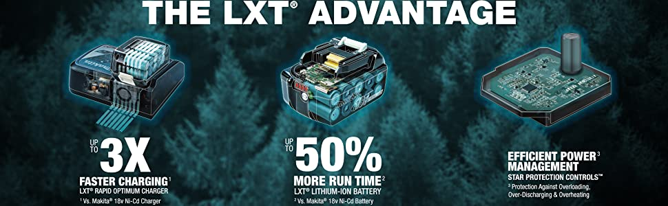 the lxt advantage faster charging more run time efficient power management star protection