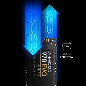 970 EVO,SSD,NVMe
