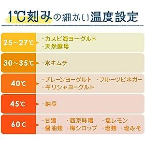 細かい温度設定も可能