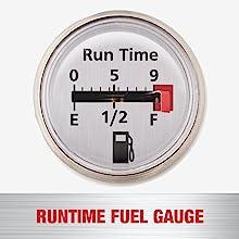 Runtime Fuel Gauge