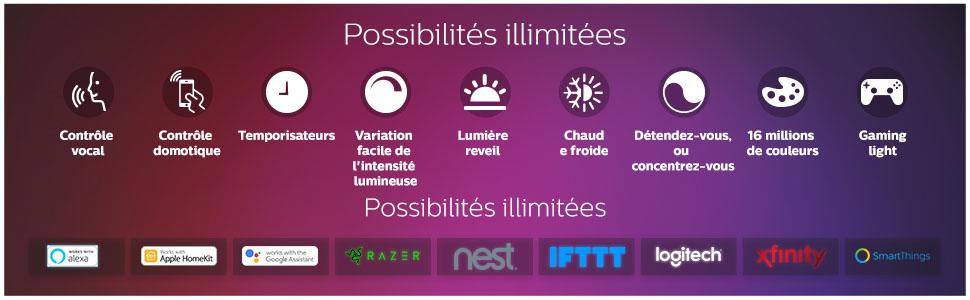 Possibilites illimitees