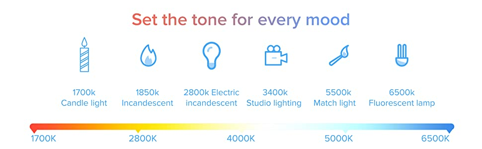 Set the tone on Mi LED Wi-Fi