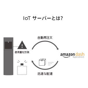 IoT,ウォーターサーバー,フレシャス,スラット,FRECIOUS,Slat