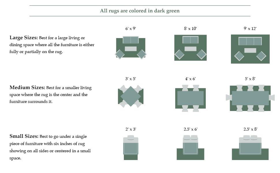 rug layout