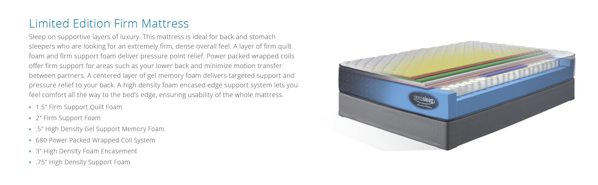 Amazon Com Ashley Furniture Signature Design Sierra Sleep Limited Edition Firm Mattress