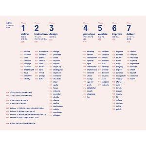 デザイナー 英語 英会話 単語 デザイン UX