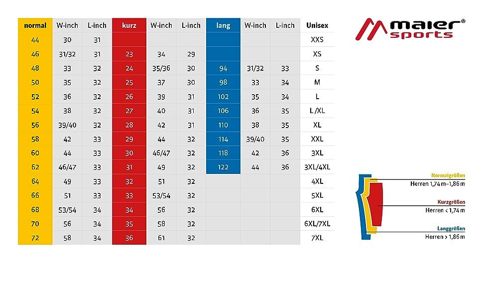 Maier Sports Men's Size Chart