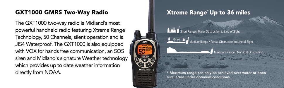 Midland Radio GXT1000 two way radio product description with dark blue gray color overlay.