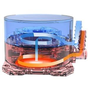 New Dual Chamber Pump