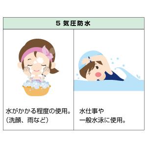 防水 汗 雨 シャワー 防水仕様 屋外 防水時計 防滴
