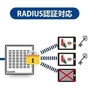 法人向け 無線アクセスポイント