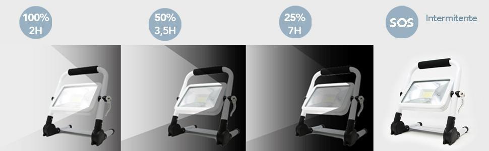 Gris Electraline 63431 Proyector Foco Recargable Led 4 Funciones a Pie 20 W