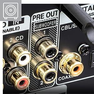 Circuito diferencial de doble DAC