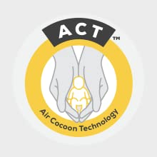infasecure infa secure act air cocoon technology