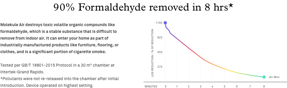 Air Test Chart