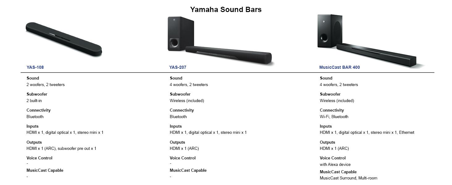 home theater, sound bar, soundbar, home audio, surround sound