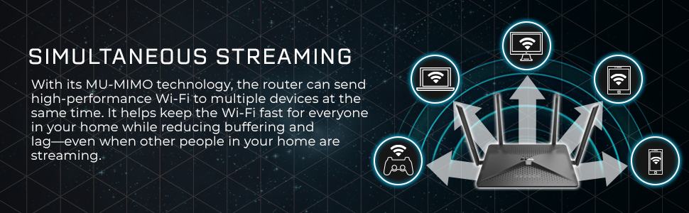 fastest wifi router