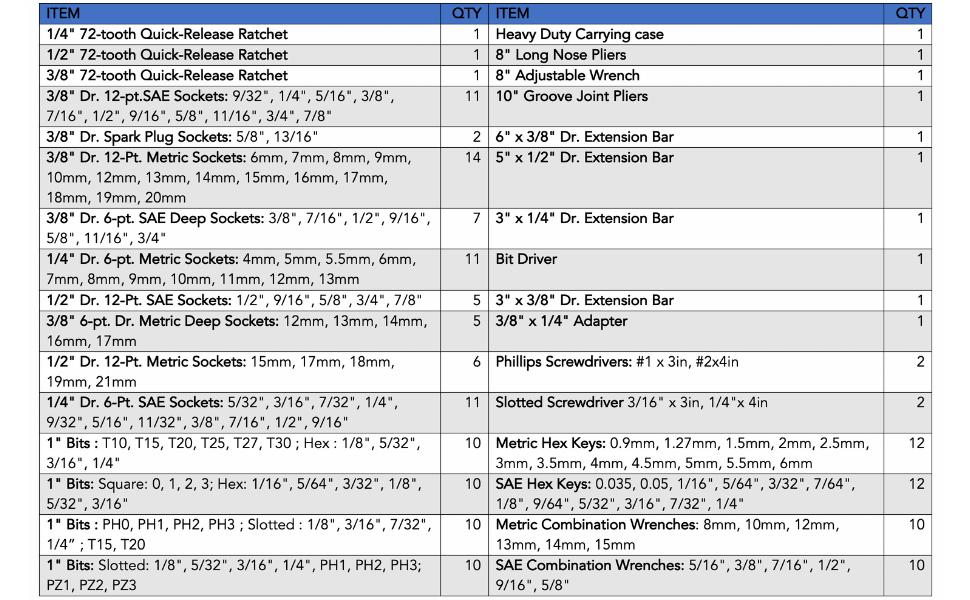 component automotive socket set description car tool kit