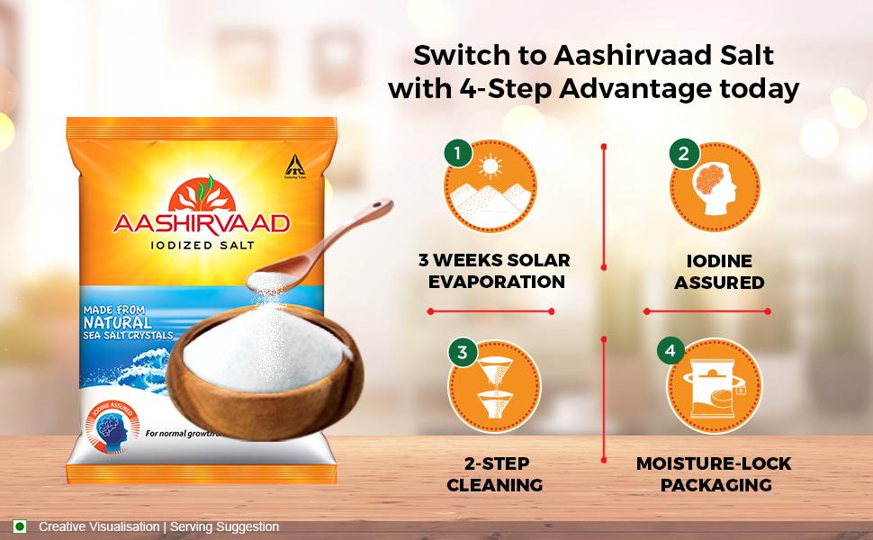 Aashirvaad Salt - Iodised