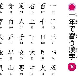 漢字 小学校 1年生 一年生