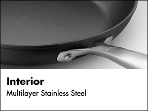 Amazon Com Oxo Good Grips Non Stick Pro Dishwasher Safe