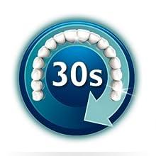 elektrikli diş ipi, diş ipi, diş telleri için, elektrikli diş fırçası, gargara