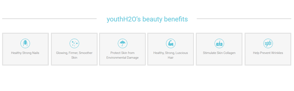youthH2O's beauty superfoods