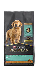 Purina Pro Plan Shredded Blend dry puppy food bag