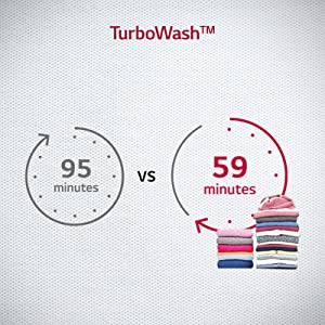 LG Turbo wash front load washing machine
