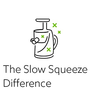 Slow Squeeze Difference