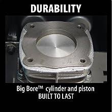 durability big bore cylinder piston built to last build
