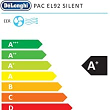 delonghi-pac-el92-silent-plastica-bianco-e-nero