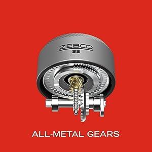 All-Metal Gears