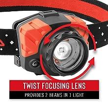 twist focusing lens spot light flood beam rotating control