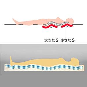 硬め 高反発 マットレス 腰 腰痛 伸びる 寝姿勢 理想的 体圧分散 耐圧分散