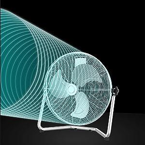 ventilator de podea industrial;  ventilator cecotec;  ventilatoare;  fan puternic