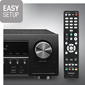 Denon AVR-S750H Set-up Assistant